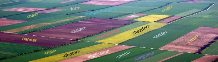 Luftaufnahme von Feldern die mit Landmarks beschriftet sind.