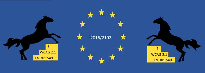 Die EU-Flagge mit der Beschriftung 2016/2102; rechts und links davon springt ein Pferd über die Hürden EN 301549 und WCAG 2.0.